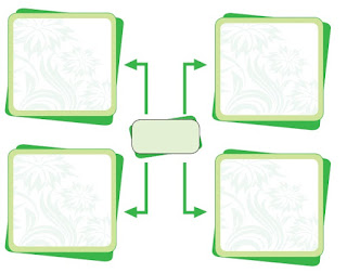 diagram Masalah sosial disekitar kita www.simplenews.em