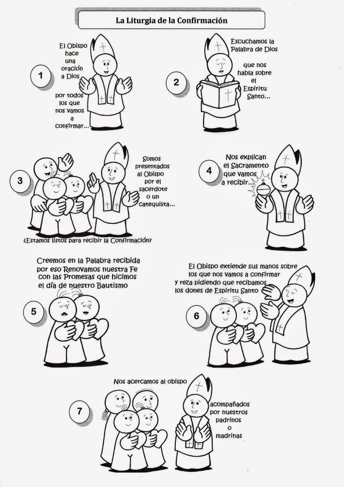 La De Dios De 7 Sacramentos Los Ley