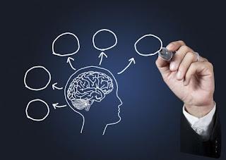 Landasan Psikologis Pendidikan