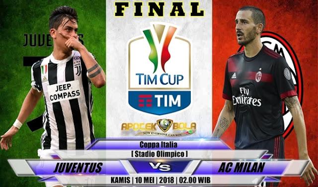 Prediksi Juventus vs AC Milan 10 Mei 2018