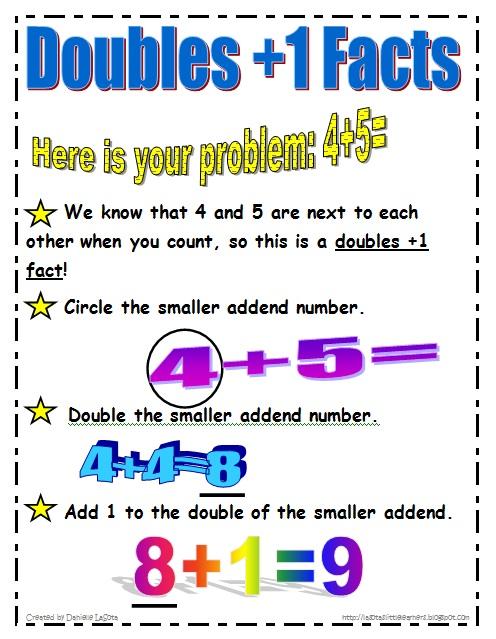 Lasota 39 S Little Learners Doubles Plus 1 Facts