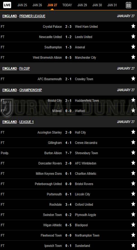 Hasil Pertandingan Sepakbola Tadi Malam