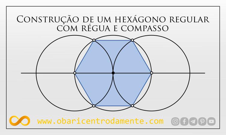 Construção geométrica de um hexágono regular