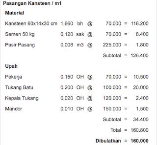 Image Result For Harga Kanstin Pekanbaru