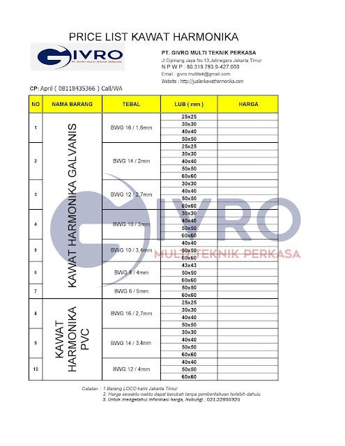 Spesifikasi Ukuran Kawat Harmonika PVC & Harmonika Galvanis