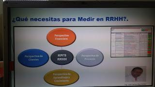Medir en RRHH