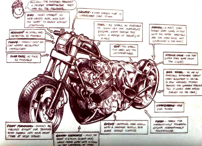 Early '90s Definition of a Streetfighter by Rich King