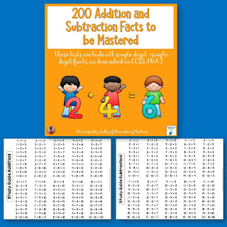 There are 200 addition and subtraction facts that need to be mastered. This post gives you an orderly list as well as several suggestions on how to learn them!
