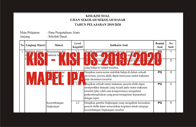 Download Kisi - Kisi US SD Mapel IPA Tahun Pelajaran 2019/2020