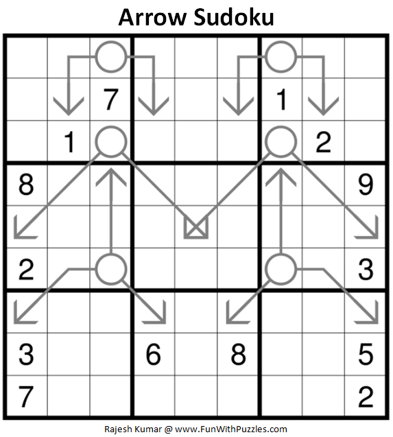 Arrow Sudoku Puzzle (Fun With Sudoku #334)