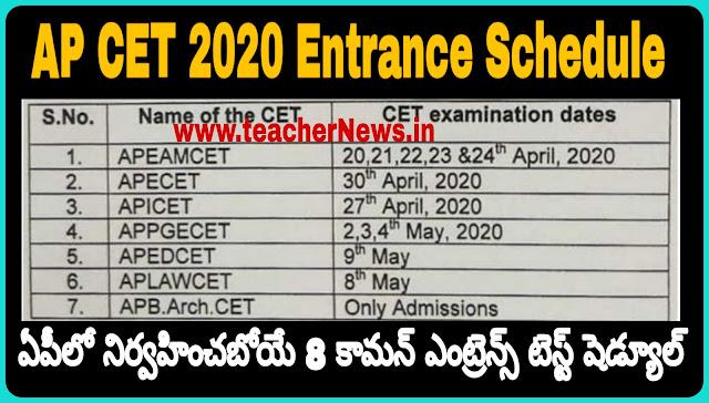 AP CET 2020 Entrance Schedule | AP Common Entrance Test 2020 Dates