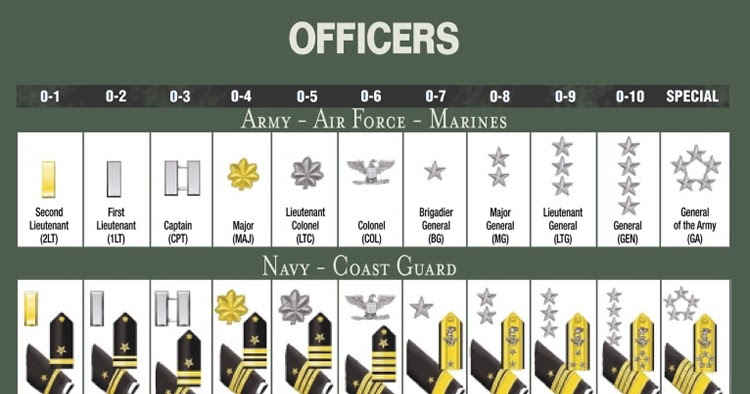 Hmcm William R Charette Sea Cadet Forum Officer Rank Structure Of