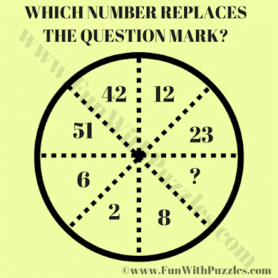 In this Maths IQ Test Brain Teaser, your challenge is to find the value of the missing number which replaces the question mark.