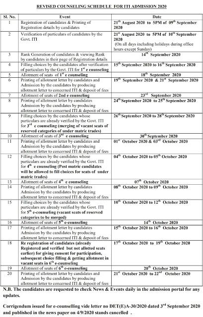 Assam ITI Counselling 2020, ITI Assam eCounseling 2020-21 DE&CT Seat Allotment, Assam ITI Counselling Procedure