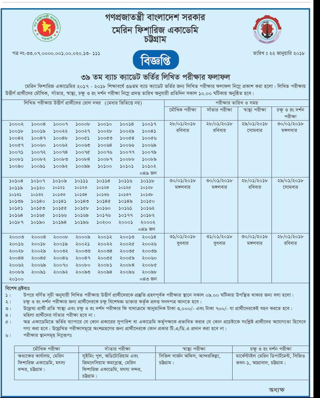 Bangladesh Marine Fisheries Academy BMFA Admission Circular Result 2018