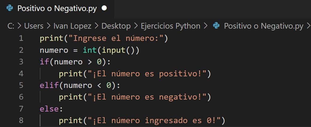 Número positivo o negativo en Python