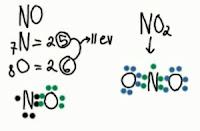 struktur Lewis dari NO dan NO2