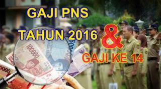 Gaji Ke 13 Dan 14 PNS Tahun 2016