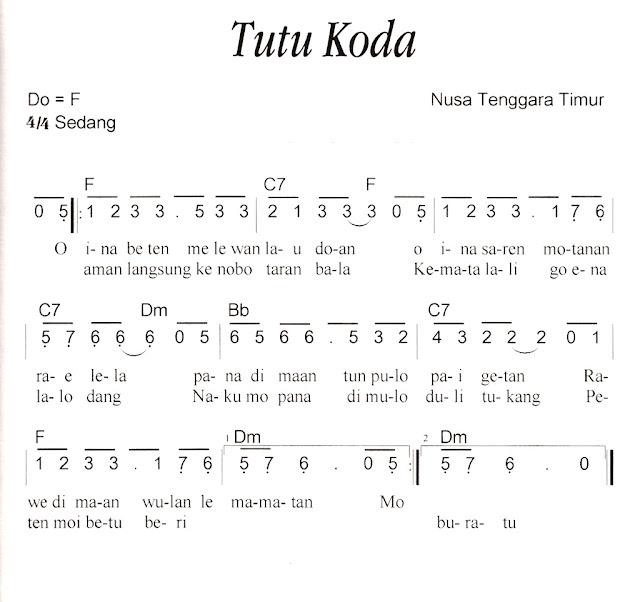 Not Angka Pianika Lagu Tutu Koda (Nusa Tenggara Timur)