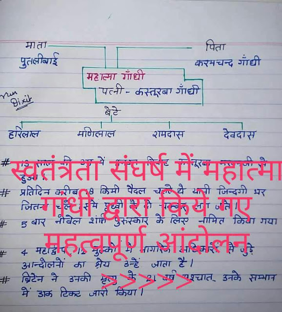 Important Movements by Mahatma Gandhi in Freedom Struggle Handwritten Notes : For All Competitive Exam Hindi PDF Book