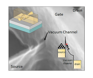 Nanoscale Vacuum Channel Transistors (NVCT) или что такое вакуумно-полупроводниковая электроника?