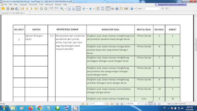 Download Perangkat Lengkap Kisi Kisi PTS Matematika 4A Kelas 4 Semester 1 SD MI Kurikulum 2013 Revisi Terbaru