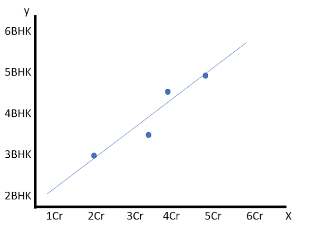 Regression_in_supervised_learning