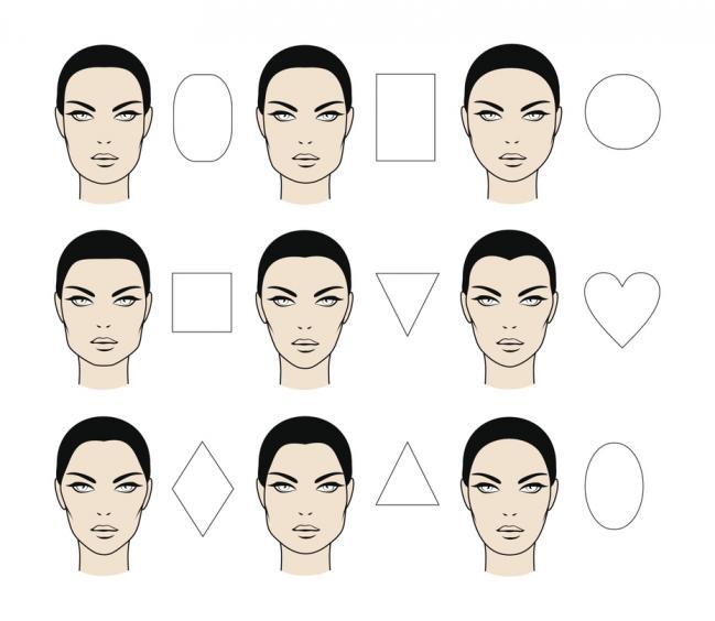 Imágenes de peinados por tipo de cara - Peinados Por Tipo De Cara