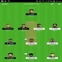 मुंबई इंडियंस और चेन्नई सुपर किंग्स की dream11 टीम