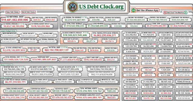 Americas national debt