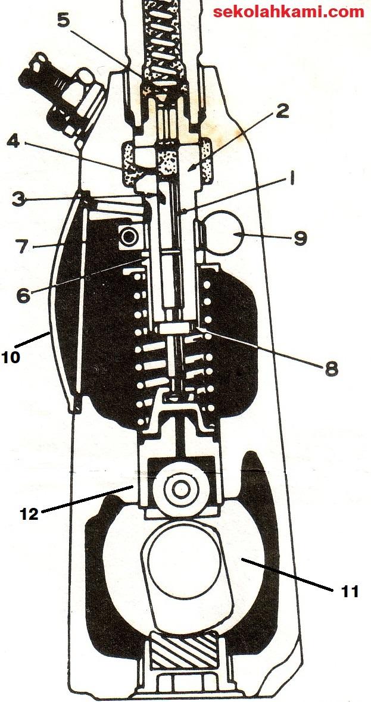 Pompa Injeksi Tipe In Line (Konstruksi dan Cara Kerja ...