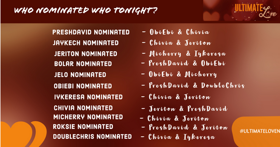 Ultimate-Love-Nominations
