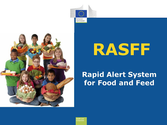 RASFF: Σύστημα Έγκαιρης Προειδοποίησης για υπολείμματα φυτοφαρμάκων σε Τρόφιμα και τις Ζωοτροφές