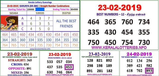 Karunya KR-384 Kerala lottery abc guessing by keralalotteries.info