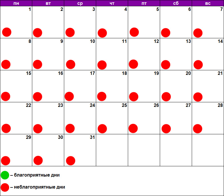 Лунный календарь для пилинга июль 2019
