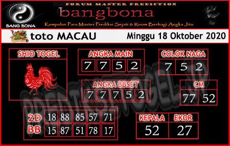Prediksi Bangbona Toto Macau Minggu 18 Oktober 2020