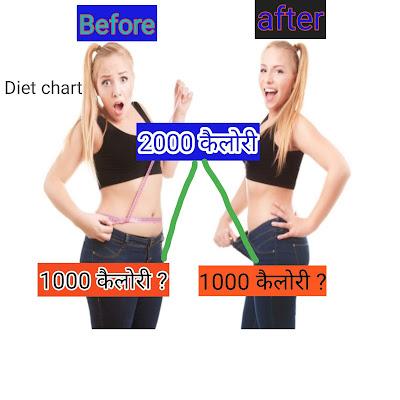 Weight loss: 8 दिनों में 5 किलो वजन घटाएं, 1 महीने में पाएं छुटकारा, fix your dieght