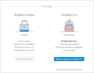 Dropbox - Upgrade a 1TB