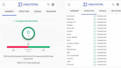 hasil scan aplikasi netflix premium gratis