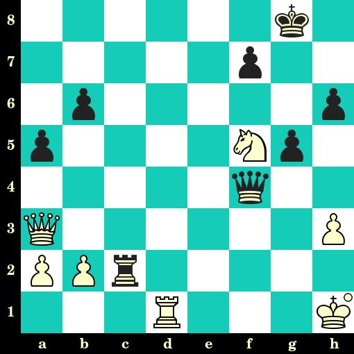 Les Blancs jouent et matent en 2 coups - Milan Vidmar, Sr vs Max Euwe, Carlsbad, 1929