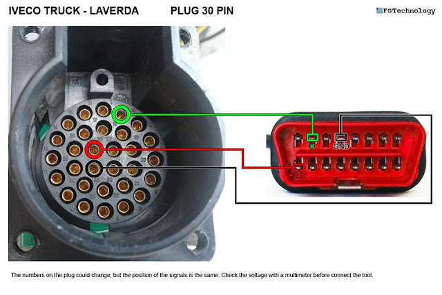 Iveco camion Laverda 30 Pin Plug