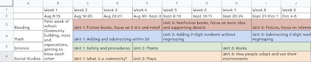 year-long-curriculum-map