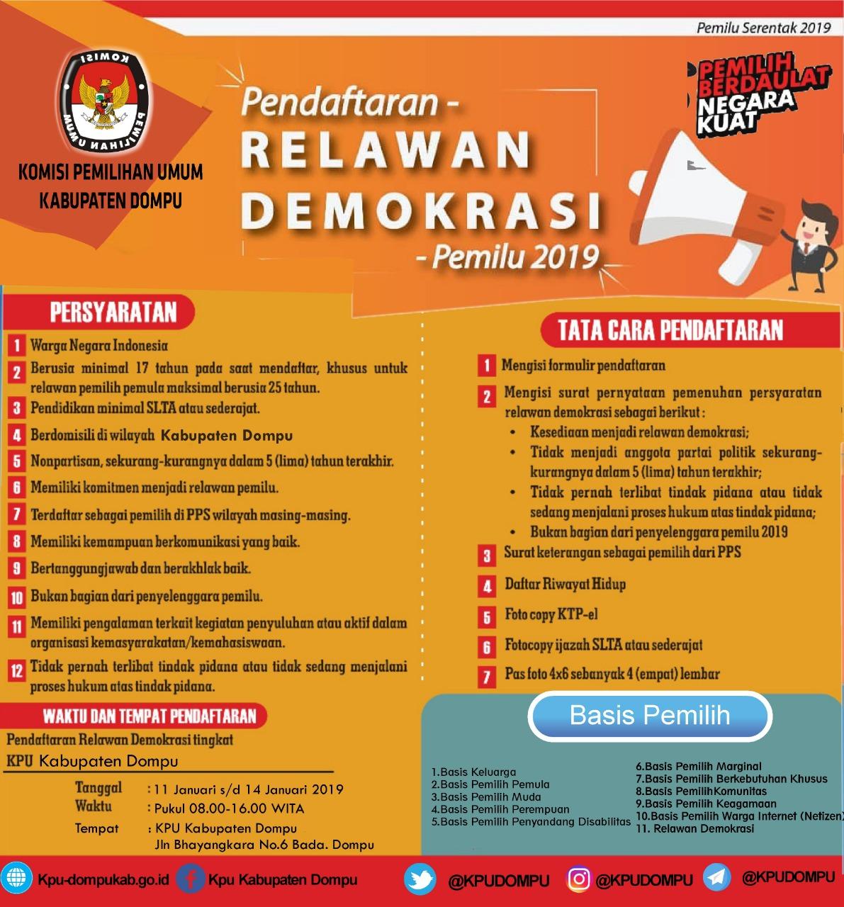 Kpu Kabupaten Dompu