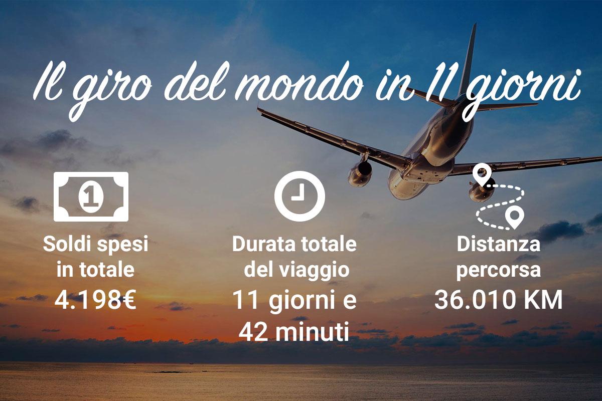 Il giro del mondo in 11 giorni (e 4.000 euro)