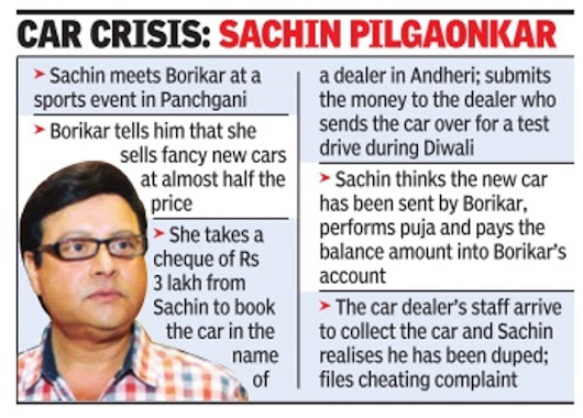 Sachin Pilgaonkar cannot access 34L till case is finally closed