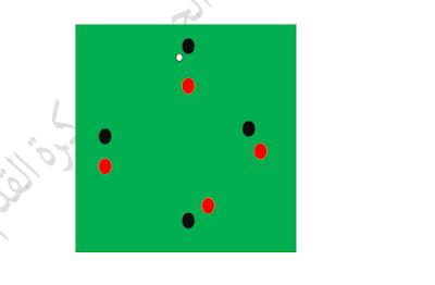 لعبة 04 ضد 04 بغرض تطوير المداومة الخاصة مع هدف الاستحواذ على الكرة و التحول السريع عن طريق الضغط المباشر في مساحة 25 متر على 25 .