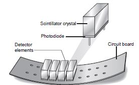 solid state crystal detector