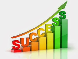 Pengertian Sukses Menurut Anda