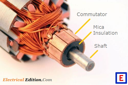 Commutator | Commutation In DC Machine