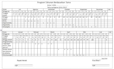 Program Tahunan (Prota) Berdasarkan Tema Kelas 1 SD Kurikulum 2013